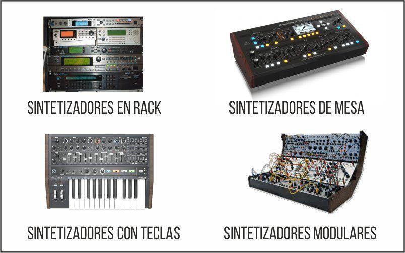 Tipos de sintetizadores